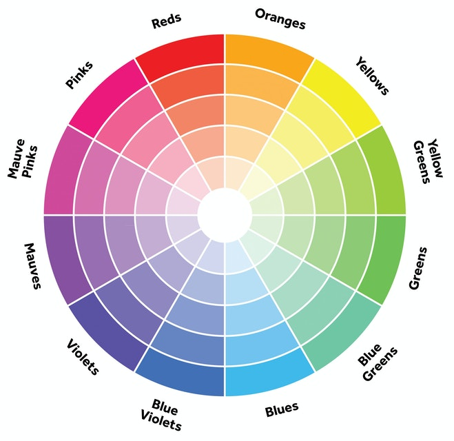 3 Types of Color Schemes For Your Home
